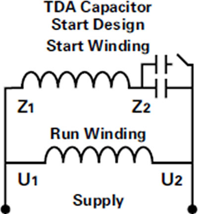 wiring of a single phase motor the wiring diagram should look something like this