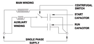 Capacitor Chart For Motors together with 230 Volt 3 Phase Submersible Pump Wiring Diagram further Induction Motor Winding Resistance Chart further 3 Phase Motor Winding Resistance Formula likewise How To Check The Motor Winding Resistance. on column by winding resistance in ohms
