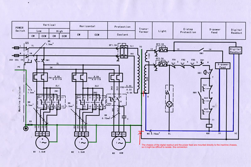 Powerfeed Transformer Wiring Diagram Archive Woodwork Forums